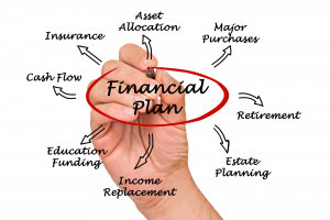 Getting Started with Financial Planning, No Matter How Much Money You Have